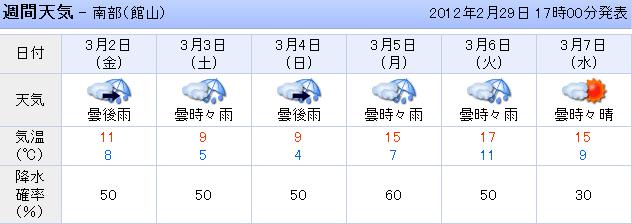 20120229211947